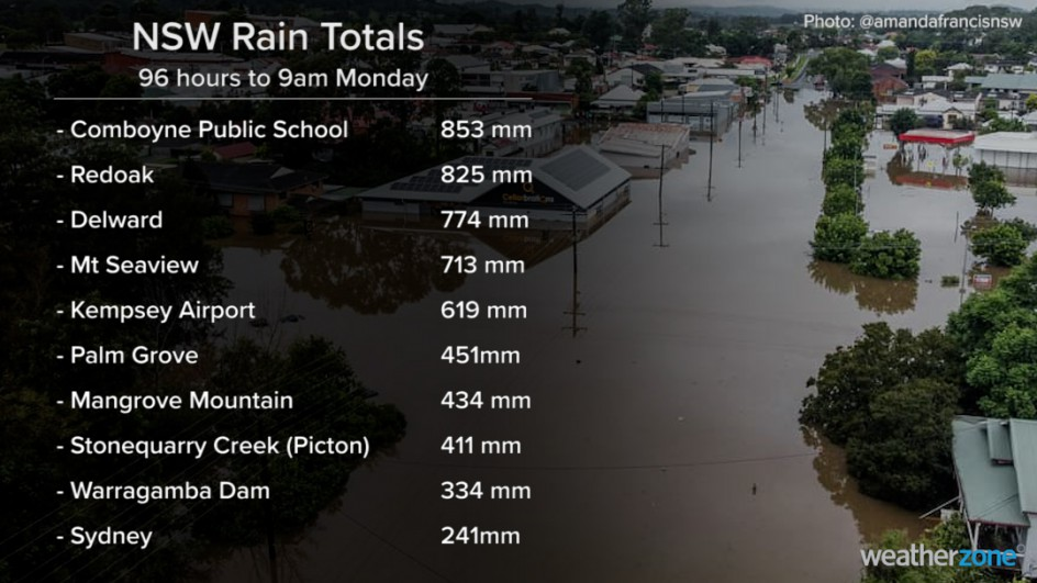 NSW four day rain totals 202103220